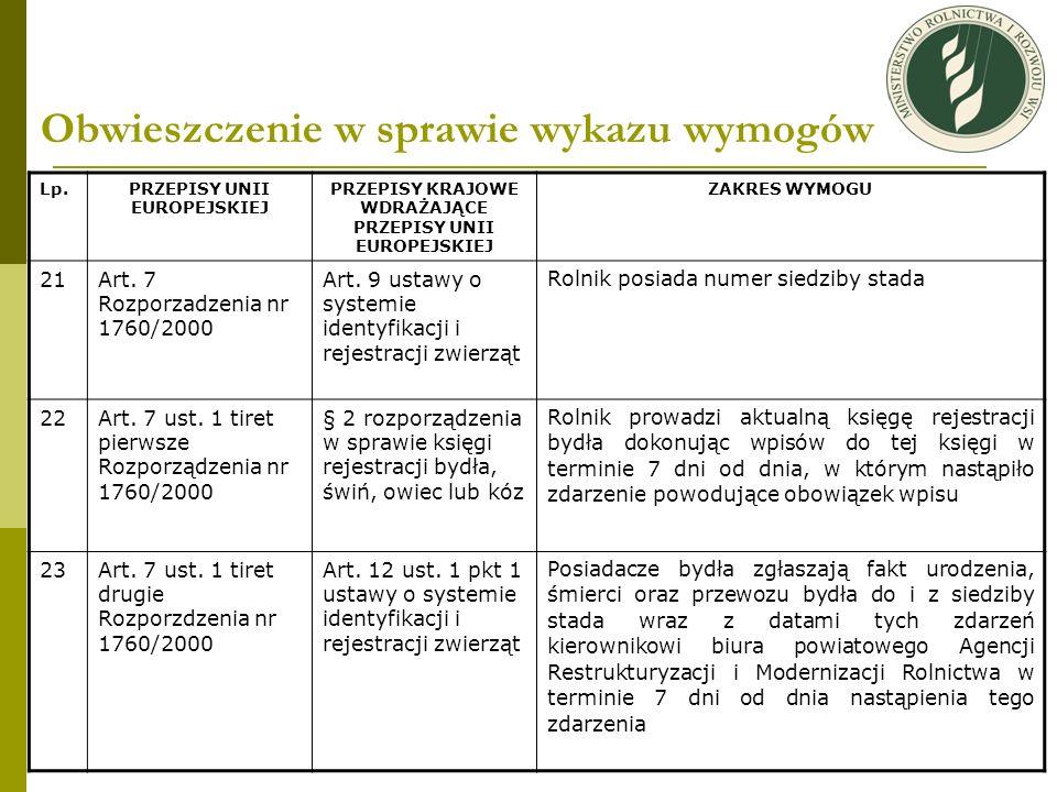 Lp.PRZEPISY UNII EUROPEJSKIEJ PRZEPISY KRAJOWE WDRAŻAJĄCE PRZEPISY UNII EUROPEJSKIEJ ZAKRES WYMOGU 21Art. 7 Rozporzadzenia nr 1760/2000 Art. 9 ustawy