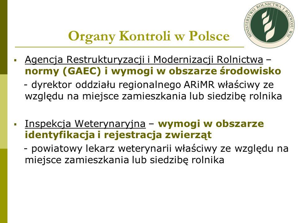 Organy Kontroli w Polsce Agencja Restrukturyzacji i Modernizacji Rolnictwa – normy (GAEC) i wymogi w obszarze środowisko - dyrektor oddziału regionaln