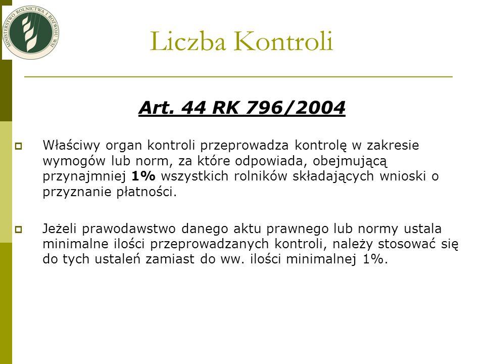 Liczba Kontroli Art. 44 RK 796/2004 Właściwy organ kontroli przeprowadza kontrolę w zakresie wymogów lub norm, za które odpowiada, obejmującą przynajm