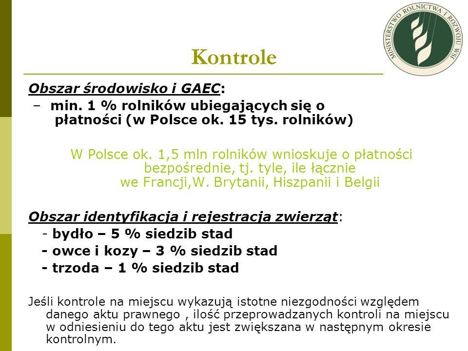 Kontrole Obszar środowisko i GAEC: – min. 1 % rolników ubiegających się o płatności (w Polsce ok. 15 tys. rolników) W Polsce ok. 1,5 mln rolników wnio