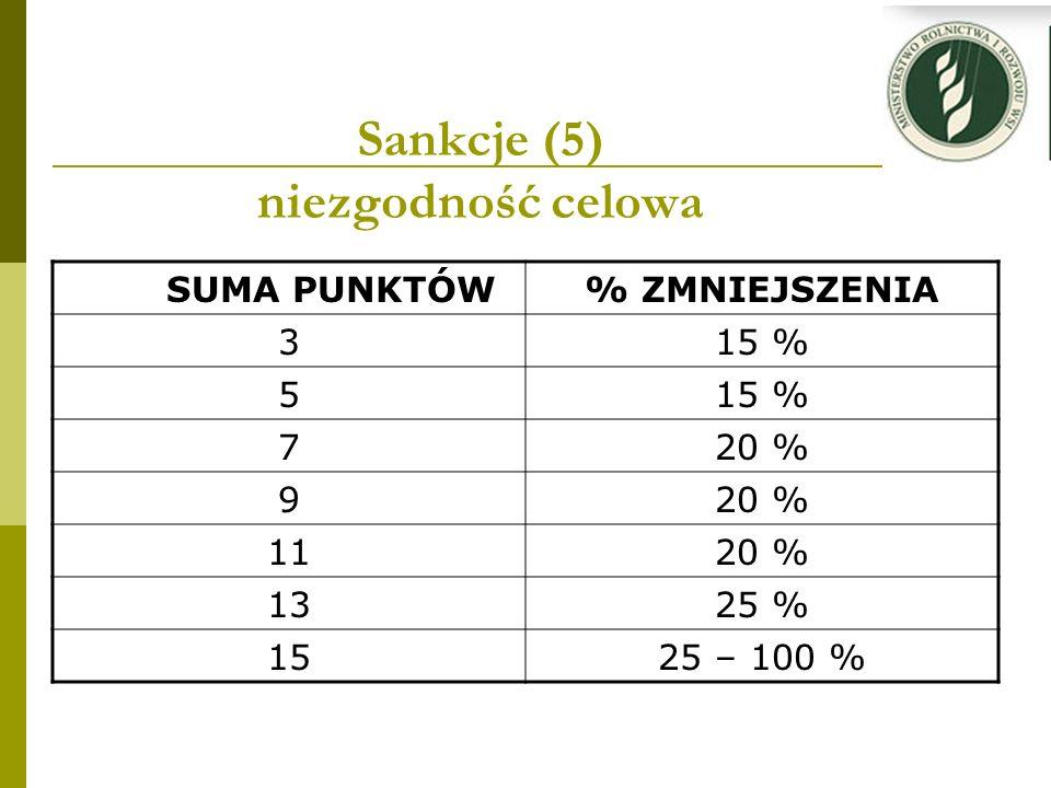 Sankcje (5) niezgodność celowa SUMA PUNKTÓW% ZMNIEJSZENIA 315 % 5 720 % 9 1120 % 1325 % 1525 – 100 %
