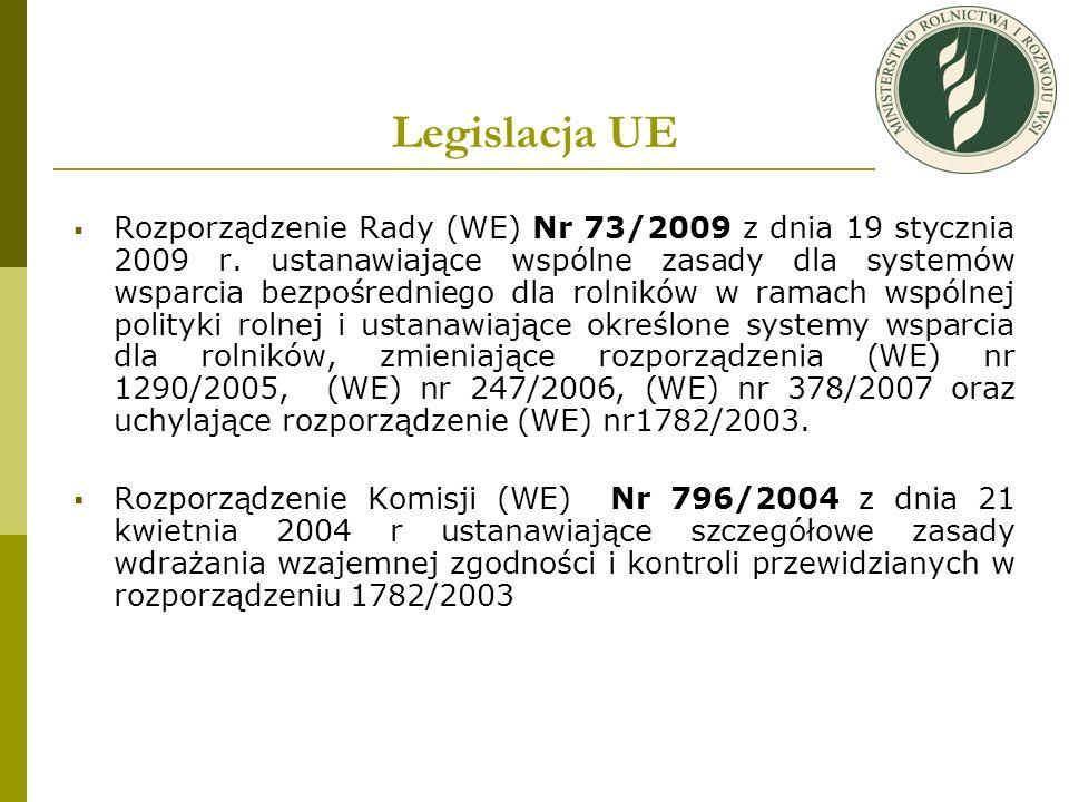 Legislacja UE Załącznik II do rozp.