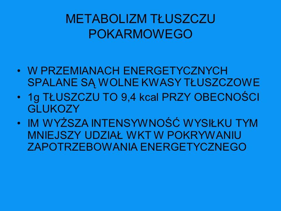 METABOLIZM TŁUSZCZU POKARMOWEGO W PRZEMIANACH ENERGETYCZNYCH SPALANE SĄ WOLNE KWASY TŁUSZCZOWE 1g TŁUSZCZU TO 9,4 kcal PRZY OBECNOŚCI GLUKOZY IM WYŻSZ