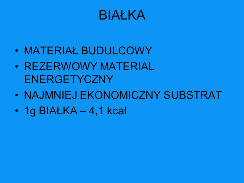BIAŁKA MATERIAŁ BUDULCOWY REZERWOWY MATERIAL ENERGETYCZNY NAJMNIEJ EKONOMICZNY SUBSTRAT 1g BIAŁKA – 4,1 kcal