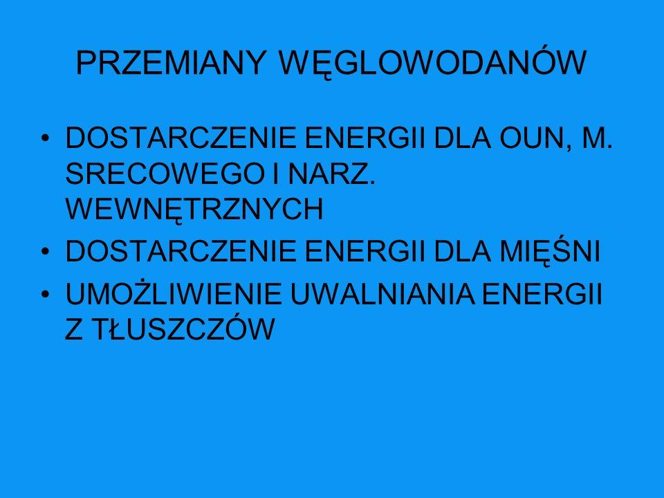 PRZEMIANY WĘGLOWODANÓW DOSTARCZENIE ENERGII DLA OUN, M. SRECOWEGO I NARZ. WEWNĘTRZNYCH DOSTARCZENIE ENERGII DLA MIĘŚNI UMOŻLIWIENIE UWALNIANIA ENERGII