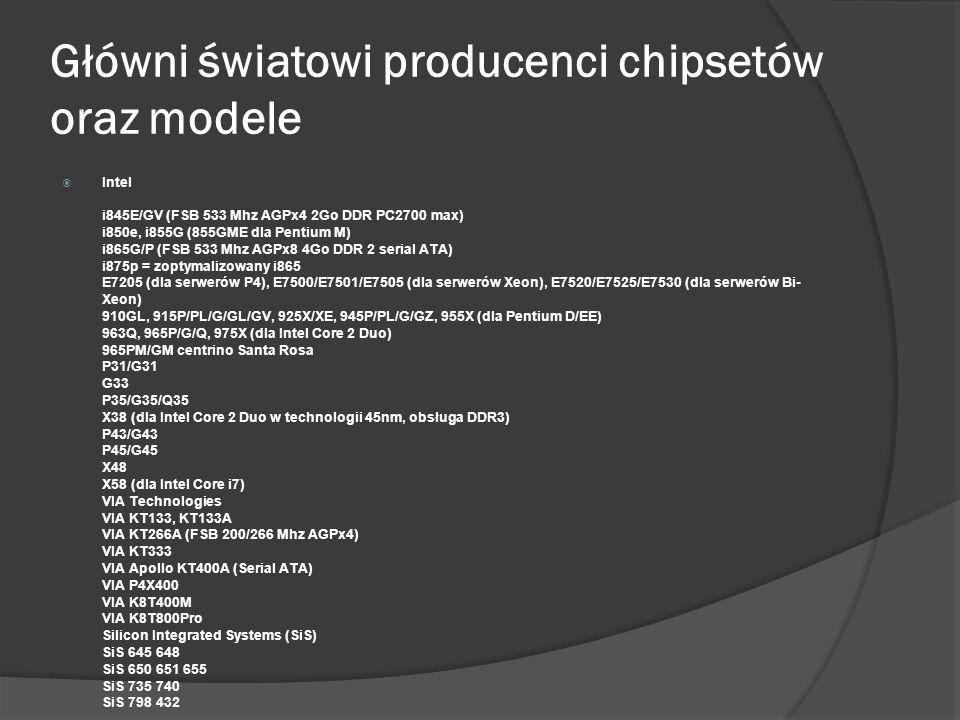 Główni światowi producenci chipsetów oraz modele Intel i845E/GV (FSB 533 Mhz AGPx4 2Go DDR PC2700 max) i850e, i855G (855GME dla Pentium M) i865G/P (FSB 533 Mhz AGPx8 4Go DDR 2 serial ATA) i875p = zoptymalizowany i865 E7205 (dla serwerów P4), E7500/E7501/E7505 (dla serwerów Xeon), E7520/E7525/E7530 (dla serwerów Bi- Xeon) 910GL, 915P/PL/G/GL/GV, 925X/XE, 945P/PL/G/GZ, 955X (dla Pentium D/EE) 963Q, 965P/G/Q, 975X (dla Intel Core 2 Duo) 965PM/GM centrino Santa Rosa P31/G31 G33 P35/G35/Q35 X38 (dla Intel Core 2 Duo w technologii 45nm, obsługa DDR3) P43/G43 P45/G45 X48 X58 (dla Intel Core i7) VIA Technologies VIA KT133, KT133A VIA KT266A (FSB 200/266 Mhz AGPx4) VIA KT333 VIA Apollo KT400A (Serial ATA) VIA P4X400 VIA K8T400M VIA K8T800Pro Silicon Integrated Systems (SiS) SiS 645 648 SiS 650 651 655 SiS 735 740 SiS 798 432