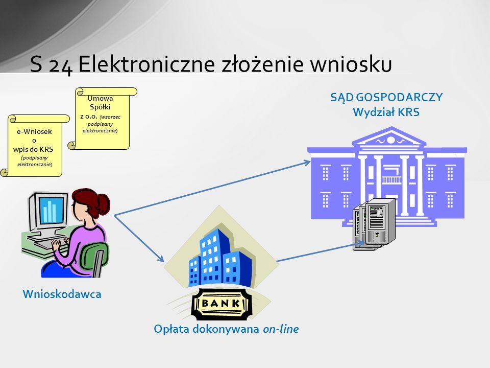 Wnioskodawca e-Wniosek o wpis do KRS ( podpisany elektronicznie) Umowa Spółki z o.o. (wzorzec podpisany elektronicznie) SĄD GOSPODARCZY Wydział KRS Op