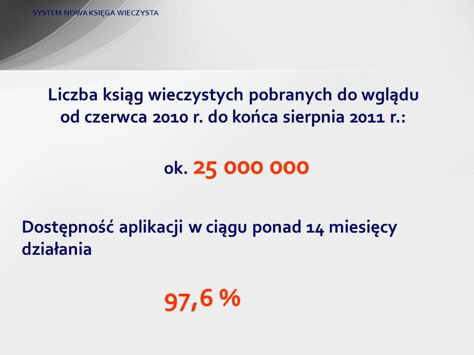 Liczba ksiąg wieczystych pobranych do wglądu od czerwca 2010 r. do końca sierpnia 2011 r.: ok. 25 000 000 Dostępność aplikacji w ciągu ponad 14 miesię