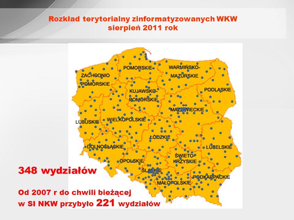 348 wydziałów Od 2007 r do chwili bieżącej w SI NKW przybyło 221 wydziałów Rozkład terytorialny zinformatyzowanych WKW sierpień 2011 rok