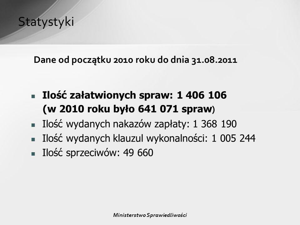 Dane od początku 2010 roku do dnia 31.08.2011 Ilość załatwionych spraw: 1 406 106 (w 2010 roku było 641 071 spraw ) Ilość wydanych nakazów zapłaty: 1