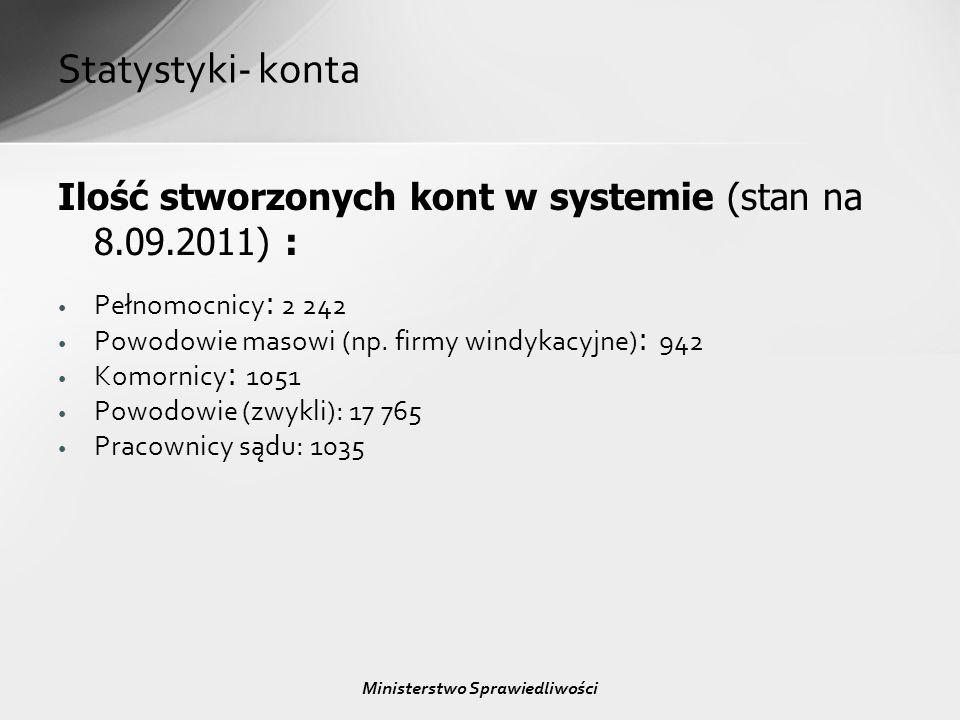 Statystyki- konta Ilość stworzonych kont w systemie (stan na 8.09.2011) : Pełnomocnicy : 2 242 Powodowie masowi (np. firmy windykacyjne) : 942 Komorni