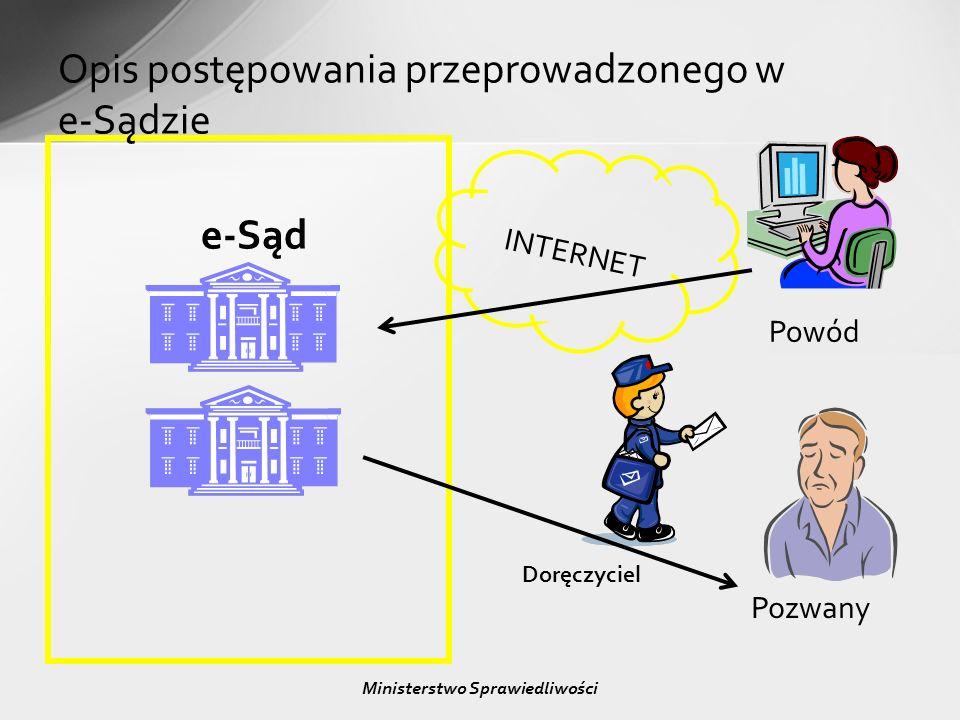 e-Sąd Powód INTERNET Doręczyciel Pozwany Ministerstwo Sprawiedliwości Opis postępowania przeprowadzonego w e-Sądzie
