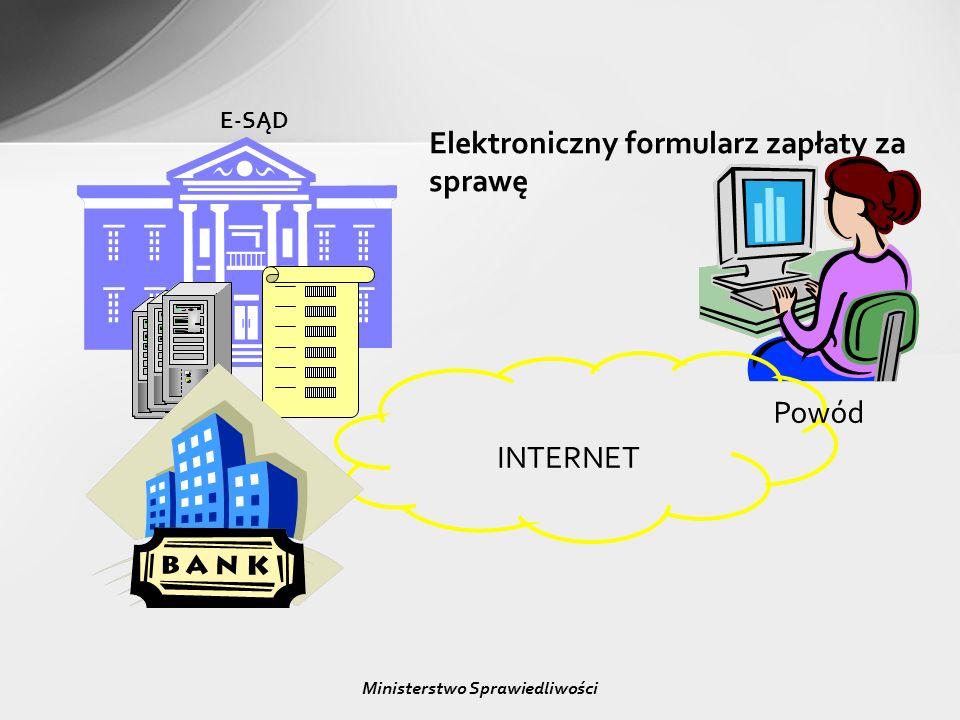 Elektroniczny formularz zapłaty za sprawę INTERNET E-SĄD Powód Ministerstwo Sprawiedliwości