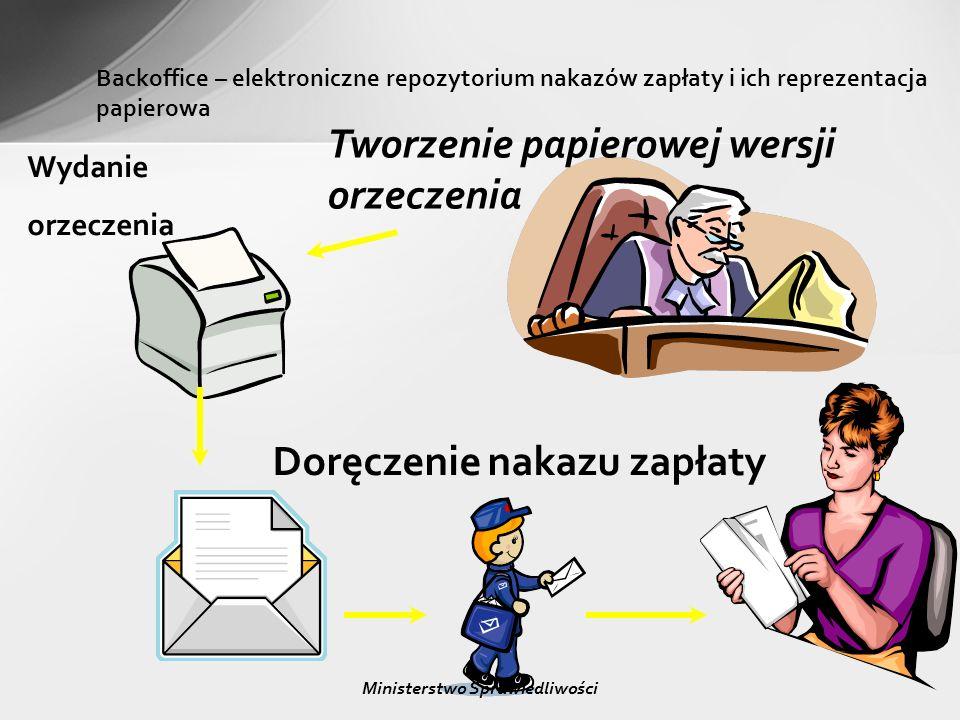 Wydanie orzeczenia Tworzenie papierowej wersji orzeczenia Doręczenie nakazu zapłaty Backoffice – elektroniczne repozytorium nakazów zapłaty i ich repr
