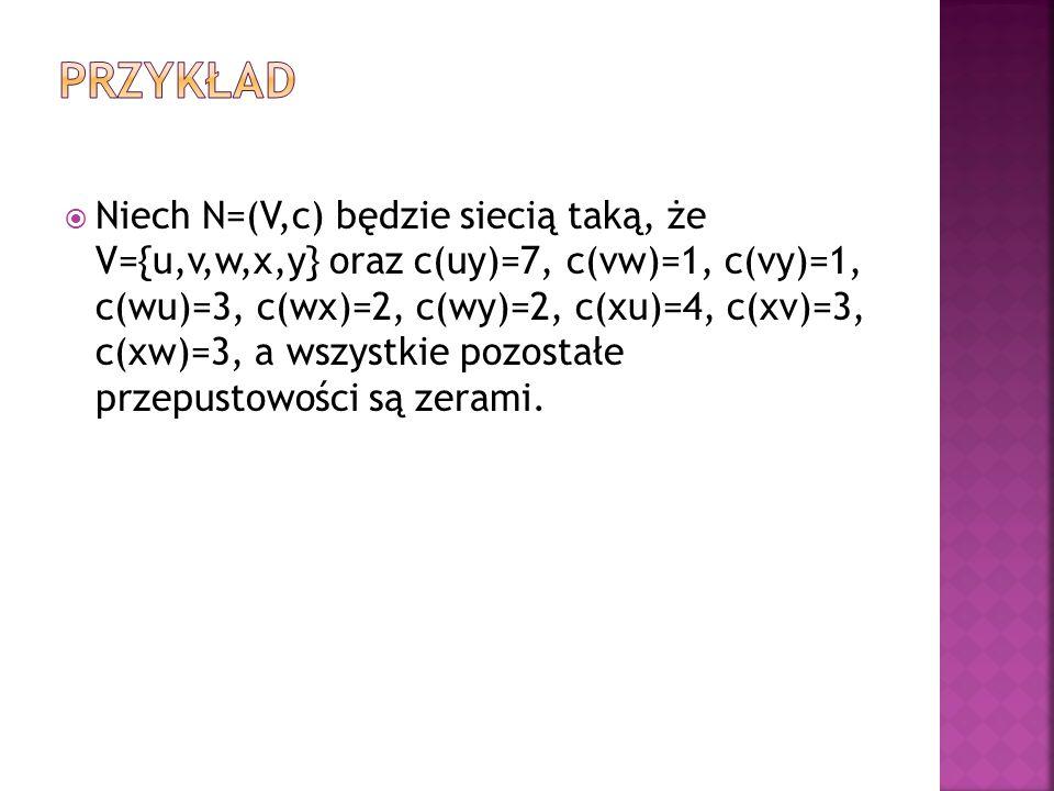 Niech N=(V,c) będzie siecią taką, że V={u,v,w,x,y} oraz c(uy)=7, c(vw)=1, c(vy)=1, c(wu)=3, c(wx)=2, c(wy)=2, c(xu)=4, c(xv)=3, c(xw)=3, a wszystkie pozostałe przepustowości są zerami.