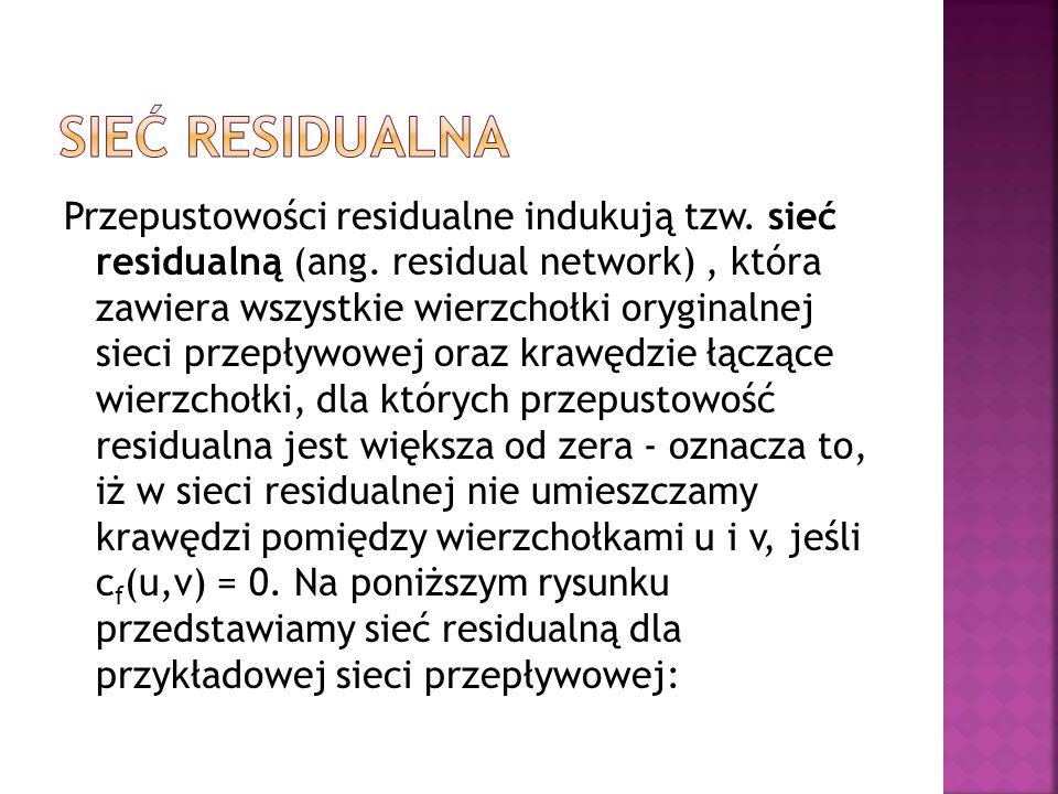 Przepustowości residualne indukują tzw.sieć residualną (ang.