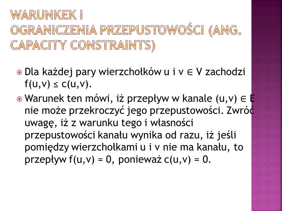Dla każdej pary wierzchołków u i v V zachodzi f(u,v) c(u,v).