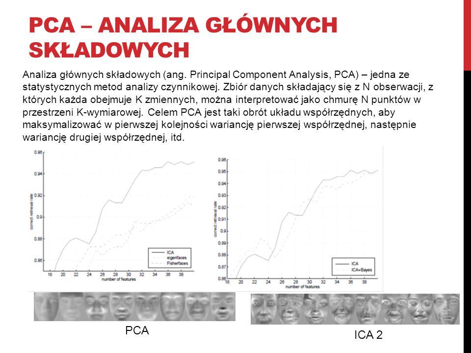 PCA – ANALIZA GŁÓWNYCH SKŁADOWYCH PCA ICA 2 Analiza głównych składowych (ang. Principal Component Analysis, PCA) – jedna ze statystycznych metod anali