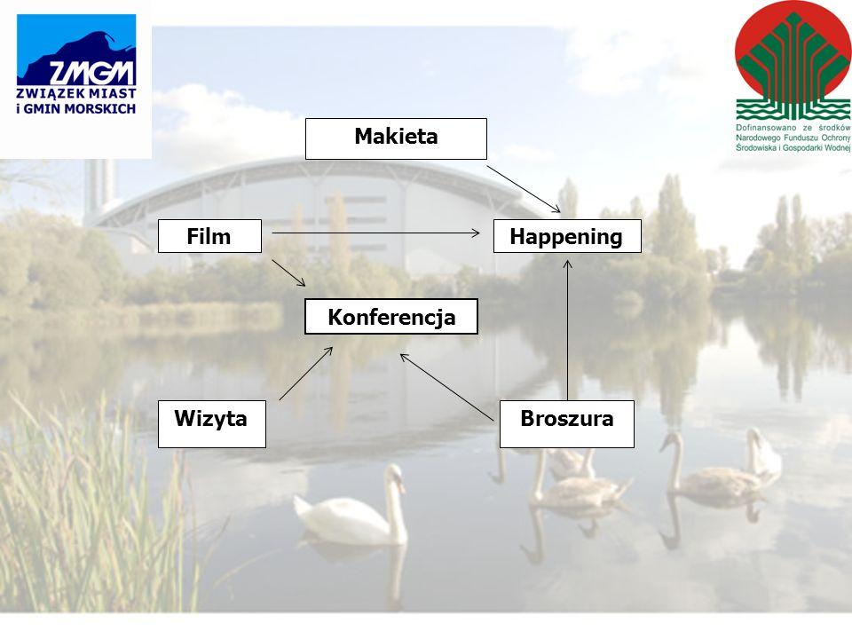 Konferencja FilmHappening BroszuraWizyta Makieta