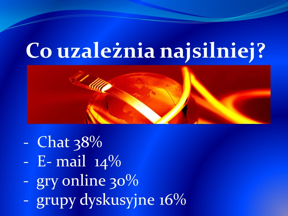 Co uzależnia najsilniej? - Chat 38% - E- mail 14% - gry online 30% - grupy dyskusyjne 16%
