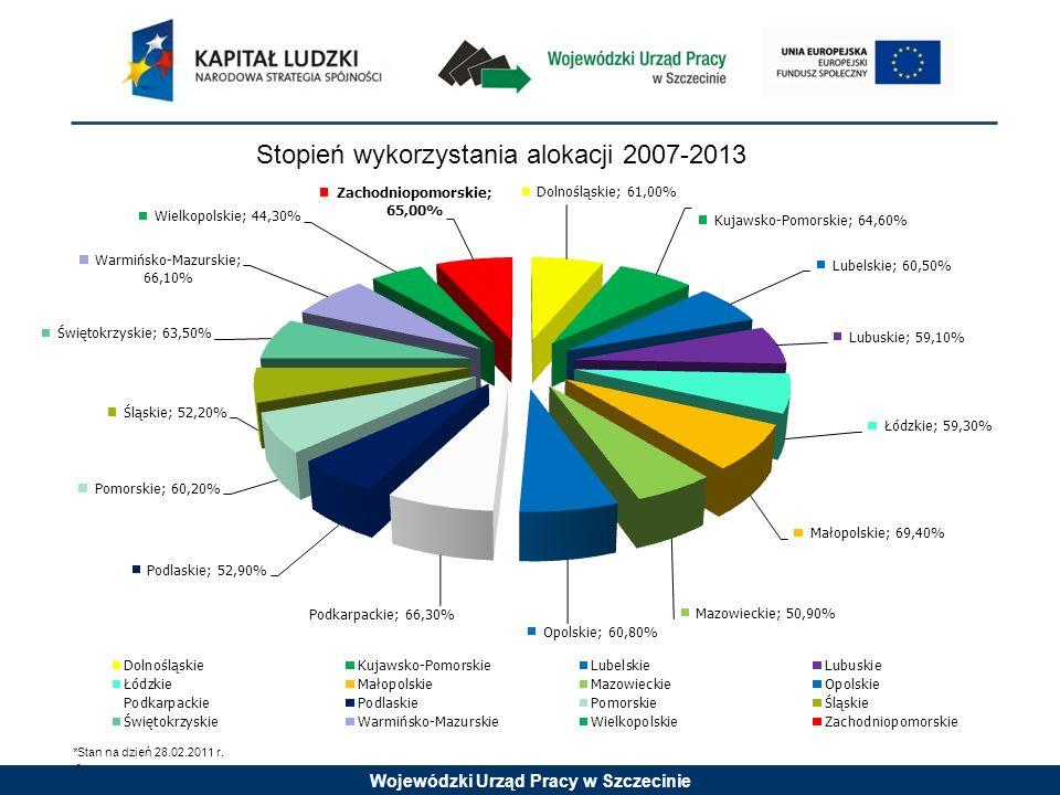 Wojewódzki Urząd Pracy w Szczecinie Stopień wykorzystania alokacji 2007-2013 *Stan na dzień 28.02.2011 r.