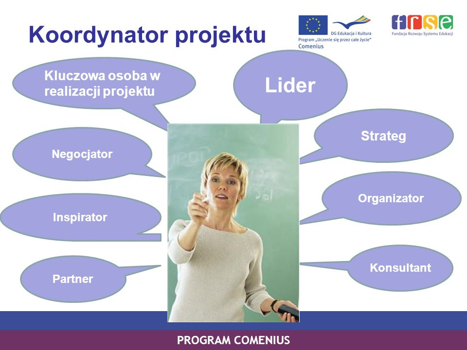 Koordynator projektu Organizator Inspirator Konsultant PROGRAM COMENIUS Negocjator Partner Kluczowa osoba w realizacji projektu Lider Strateg
