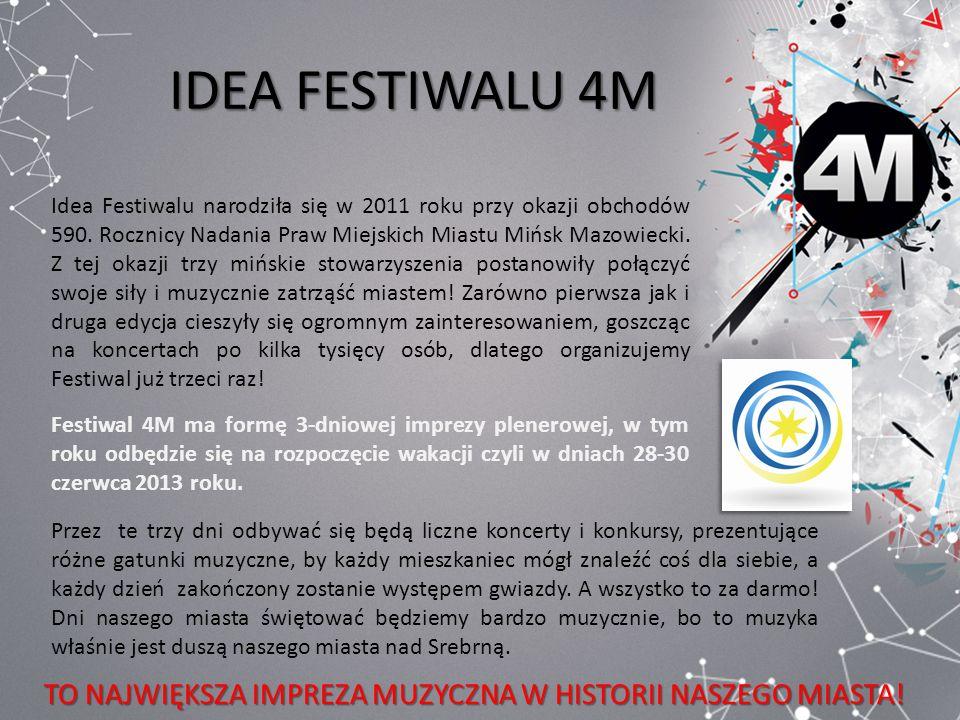 SPONSOR GENERALNY kwota od 2000 zł, tylko jeden sponsor tytuł SPONSORA GENERALNEGO FESTIWALU 4M logo na wszystkich materiałach promocyjnych koncertu: na plakacie promującym Festiwal – 1000 sztuk na ulotce – 10 000 sztuk (w tym insertowane w lokalnej prasie) na bannerach outdoorowych na ulicach miasta i powiatu na stronie festiwalowej www.festiwal4m.plwww.festiwal4m.pl podziękowania ze sceny – trzykrotnie podczas koncertów każdego dnia informacja o sponsorze w spocie reklamowym prezentowanym przed koncertem na terenie miasta oraz pomiędzy koncertami gwiazd – minimum 5 razy każdego dnia Festiwalu umieszczenie logo firmy na wspólnych bannerach festiwalowych wywieszonych na terenie placu, gdzie będzie odbywał się Festiwal możliwość wywieszenia własnego banneru na terenie placu możliwość rozdawania ulotek przy wejściu na koncert przez wolontariuszy możliwość zorganizowania stoiska reklamowego dla publiczności na placu, gdzie będzie odbywał się koncert podczas trzech dni Festiwalu wraz z umożliwieniem dystrybucji materiałów reklamowych logo sponsora oraz informacja o sponsorze zamieszczona na fanpageu Festiwalu – częstotliwość zamieszczania informacji zależna od wysokości kwoty możliwość umieszczenia na fanpageu Festiwalu przygotowanych przez sponsora ofert reklamowych inne działania w zależności od ustaleń