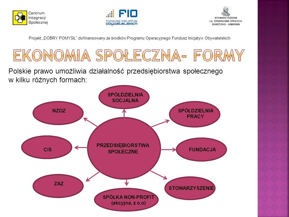 Polskie prawo umożliwia działalność przedsiębiorstwa społecznego w kilku różnych formach: PRZEDSIĘBIORSTWA SPOŁECZNE SPÓŁDZIELNIA SOCJALNA SPÓŁDZIELNIA PRACY FUNDACJA STOWARZYSZENIE SPÓŁKA NON-PROFIT (akcyjna, z o.o) NZOZ CIS ZAZ
