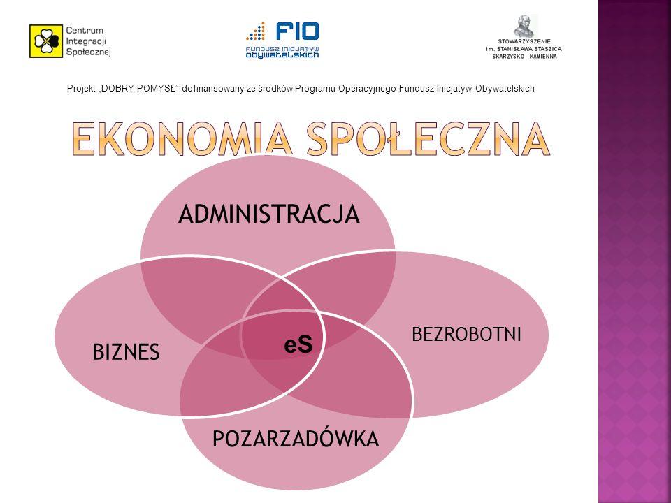 to jeden ze sposobów określenia działalności gospodarczej, która łączy w sobie cele społeczne i ekonomiczne.