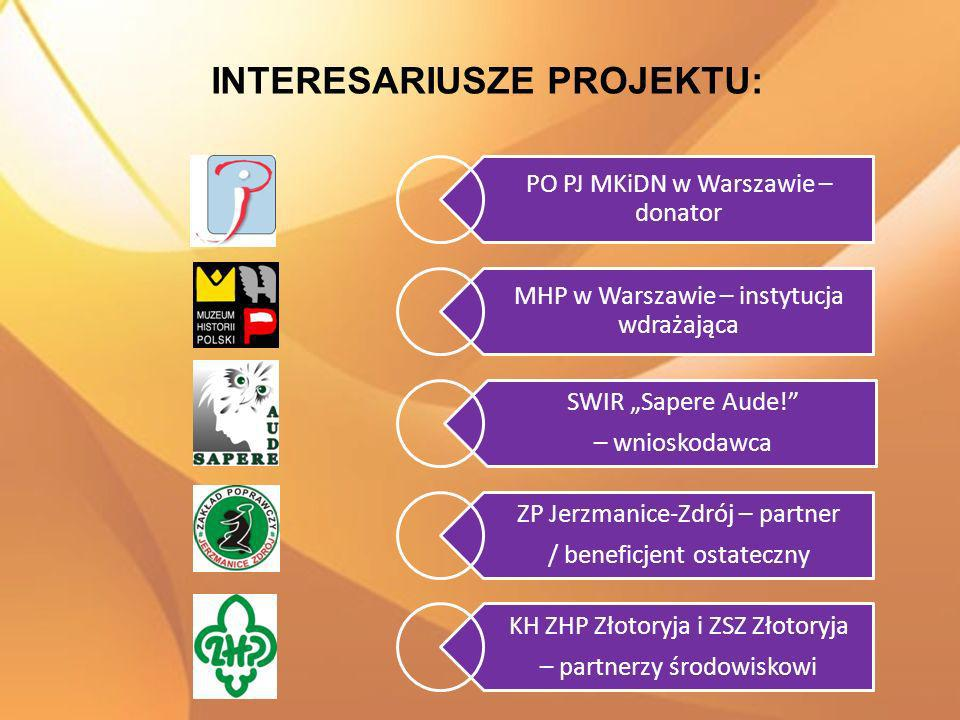 INTERESARIUSZE PROJEKTU: PO PJ MKiDN w Warszawie – donator MHP w Warszawie – instytucja wdrażająca SWIR Sapere Aude.