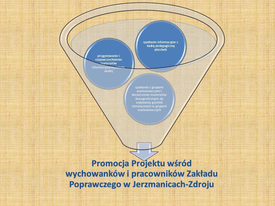spotkanie z grupami wychowawczymi i dostarczenie materiałów ikonograficznych do wykonania gazetek tematycznych w grupach wychowawczych spotkanie informacyjne z kadrą pedagogiczną placówki przygotowanie i rozpowszechnienie materiałów informacyjnych(plakaty, ulotki)