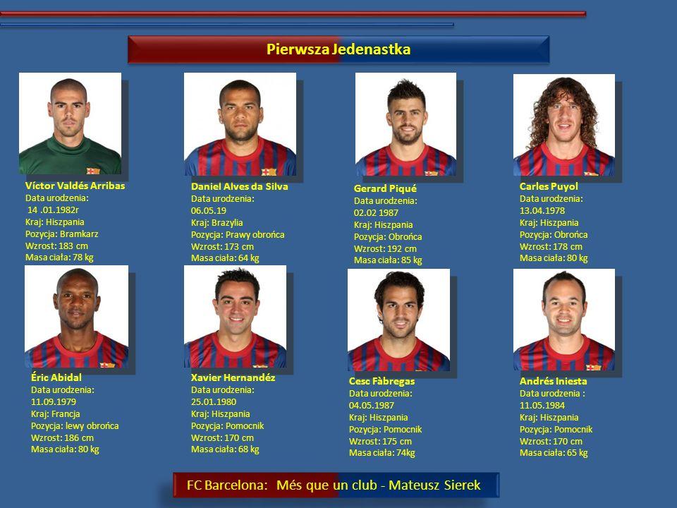 FC Barcelona: Més que un club - Mateusz Sierek Kadra Zespołu 2011/2012