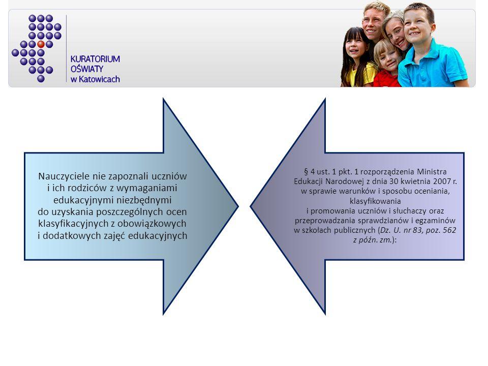 Nauczyciele nie zapoznali uczniów i ich rodziców z wymaganiami edukacyjnymi niezbędnymi do uzyskania poszczególnych ocen klasyfikacyjnych z obowiązkow