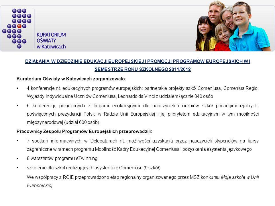DZIAŁANIA W DZIEDZINIE EDUKACJI EUROPEJSKIEJ I PROMOCJI PROGRAMÓW EUROPEJSKICH W I SEMESTRZE ROKU SZKOLNEGO 2011/2012 Kuratorium Oświaty w Katowicach