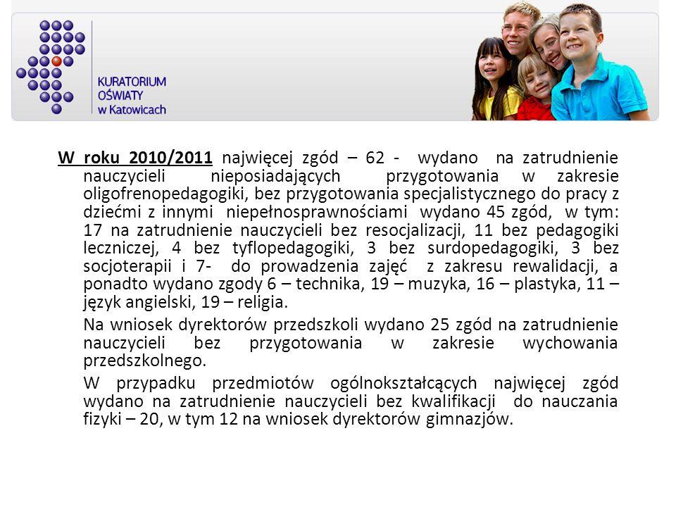 W roku 2010/2011 najwięcej zgód – 62 - wydano na zatrudnienie nauczycieli nieposiadających przygotowania w zakresie oligofrenopedagogiki, bez przygoto