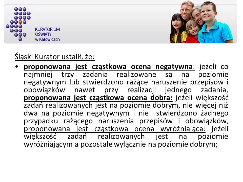 Śląski Kurator ustalił, że: proponowana jest cząstkowa ocena negatywna: jeżeli co najmniej trzy zadania realizowane są na poziomie negatywnym lub stwi