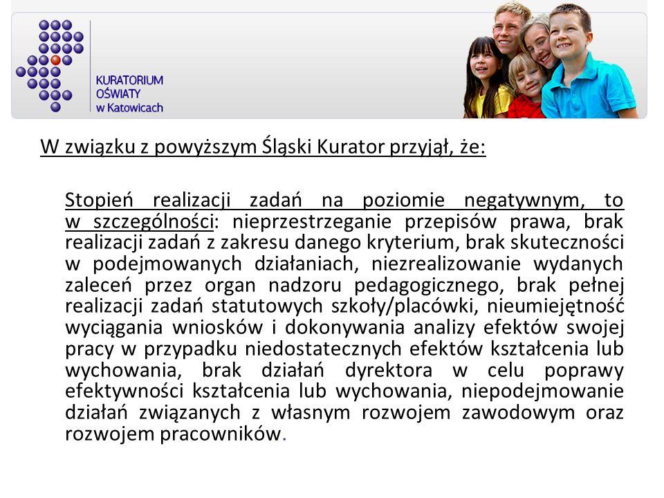 W związku z powyższym Śląski Kurator przyjął, że: Stopień realizacji zadań na poziomie negatywnym, to w szczególności: nieprzestrzeganie przepisów pra