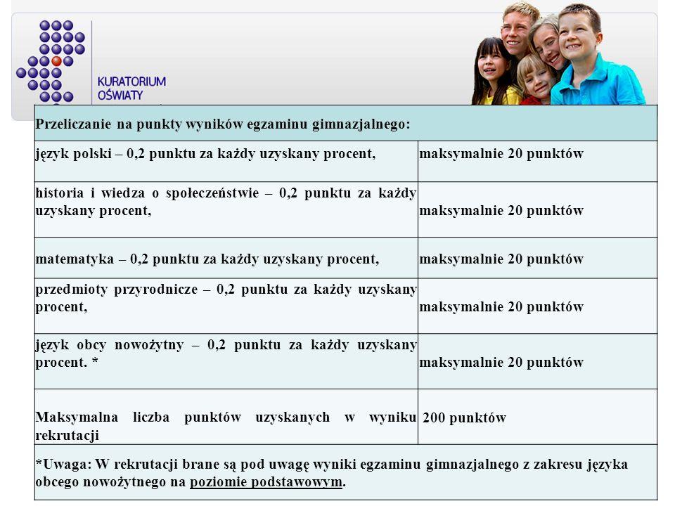 Przeliczanie na punkty wyników egzaminu gimnazjalnego: język polski – 0,2 punktu za każdy uzyskany procent,maksymalnie 20 punktów historia i wiedza o