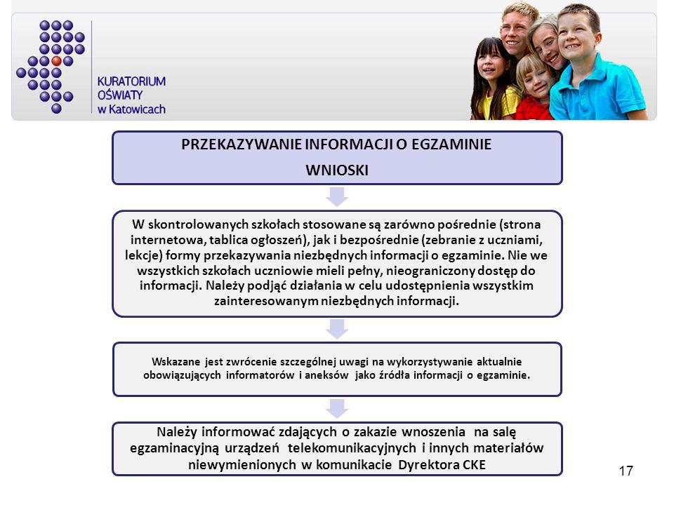 PRZEKAZYWANIE INFORMACJI O EGZAMINIE WNIOSKI W skontrolowanych szkołach stosowane są zarówno pośrednie (strona internetowa, tablica ogłoszeń), jak i b