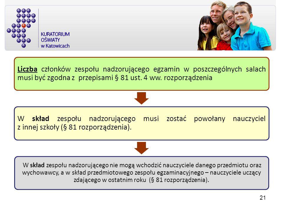 Liczba członków zespołu nadzorującego egzamin w poszczególnych salach musi być zgodna z przepisami § 81 ust. 4 ww. rozporządzenia W skład zespołu nadz