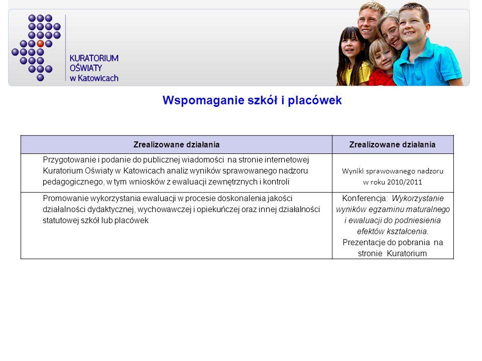 Wspomaganie szkół i placówek Zrealizowane działania Przygotowanie i podanie do publicznej wiadomości na stronie internetowej Kuratorium Oświaty w Kato