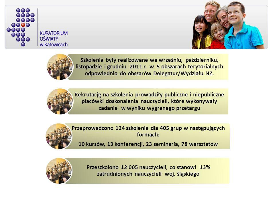 Szkolenia były realizowane we wrześniu, październiku, listopadzie i grudniu 2011 r. w 5 obszarach terytorialnych odpowiednio do obszarów Delegatur/Wyd