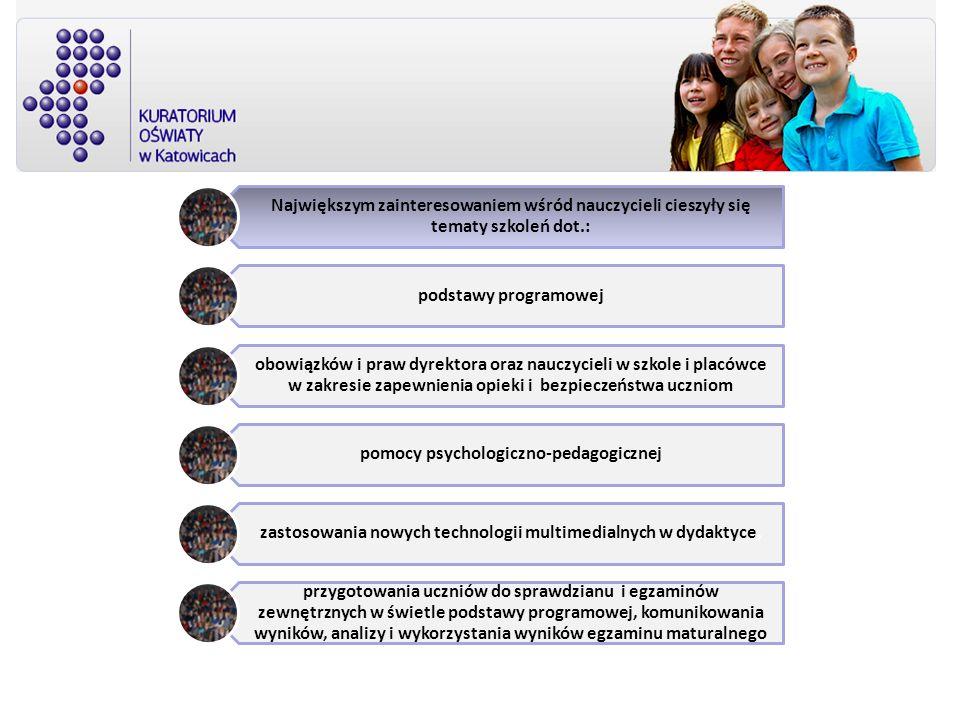 Największym zainteresowaniem wśród nauczycieli cieszyły się tematy szkoleń dot.: podstawy programowej obowiązków i praw dyrektora oraz nauczycieli w s