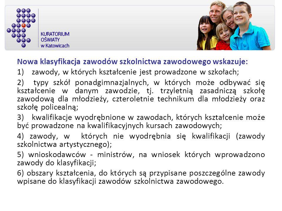 Nowa klasyfikacja zawodów szkolnictwa zawodowego wskazuje: 1) zawody, w których kształcenie jest prowadzone w szkołach; 2) typy szkół ponadgimnazjalny