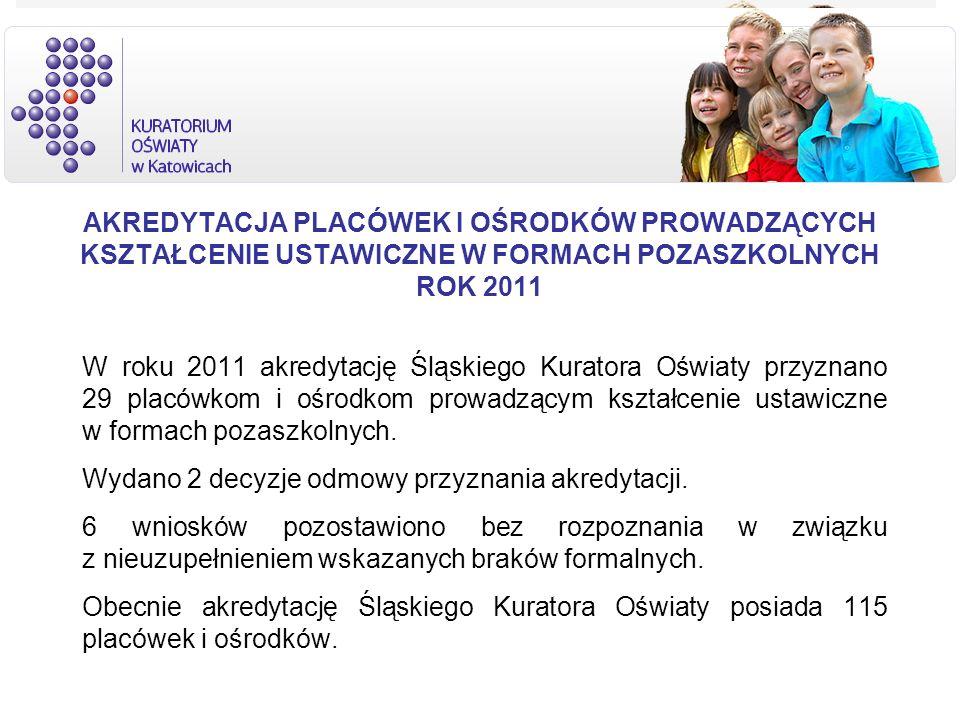 AKREDYTACJA PLACÓWEK I OŚRODKÓW PROWADZĄCYCH KSZTAŁCENIE USTAWICZNE W FORMACH POZASZKOLNYCH ROK 2011 W roku 2011 akredytację Śląskiego Kuratora Oświat
