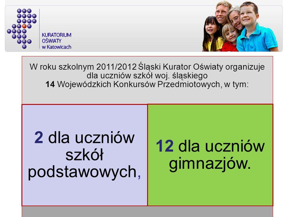 W roku szkolnym 2011/2012 Śląski Kurator Oświaty organizuje dla uczniów szkół woj. śląskiego 14 Wojewódzkich Konkursów Przedmiotowych, w tym: 2 dla uc