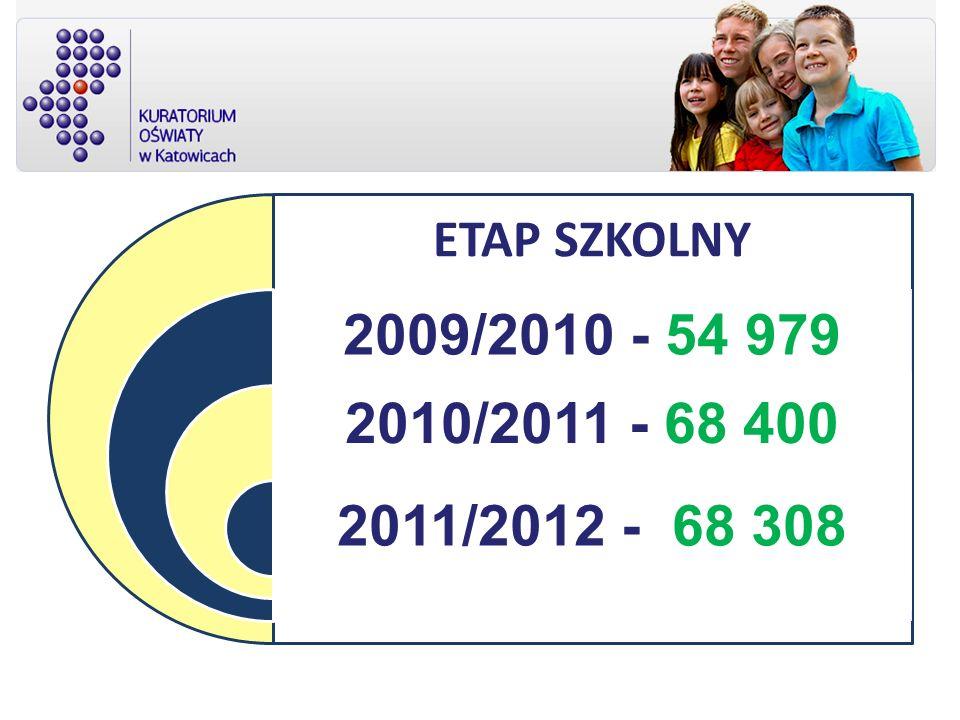 ETAP SZKOLNY 2009/2010 - 54 979 2010/2011 - 68 400 2011/2012 - 68 308