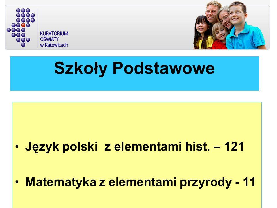 Szkoły Podstawowe Język polski z elementami hist. – 121 Matematyka z elementami przyrody - 11