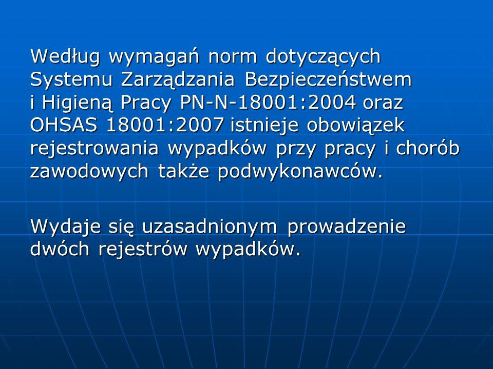 Według wymagań norm dotyczących Systemu Zarządzania Bezpieczeństwem i Higieną Pracy PN-N-18001:2004 oraz OHSAS 18001:2007 istnieje obowiązek rejestrow