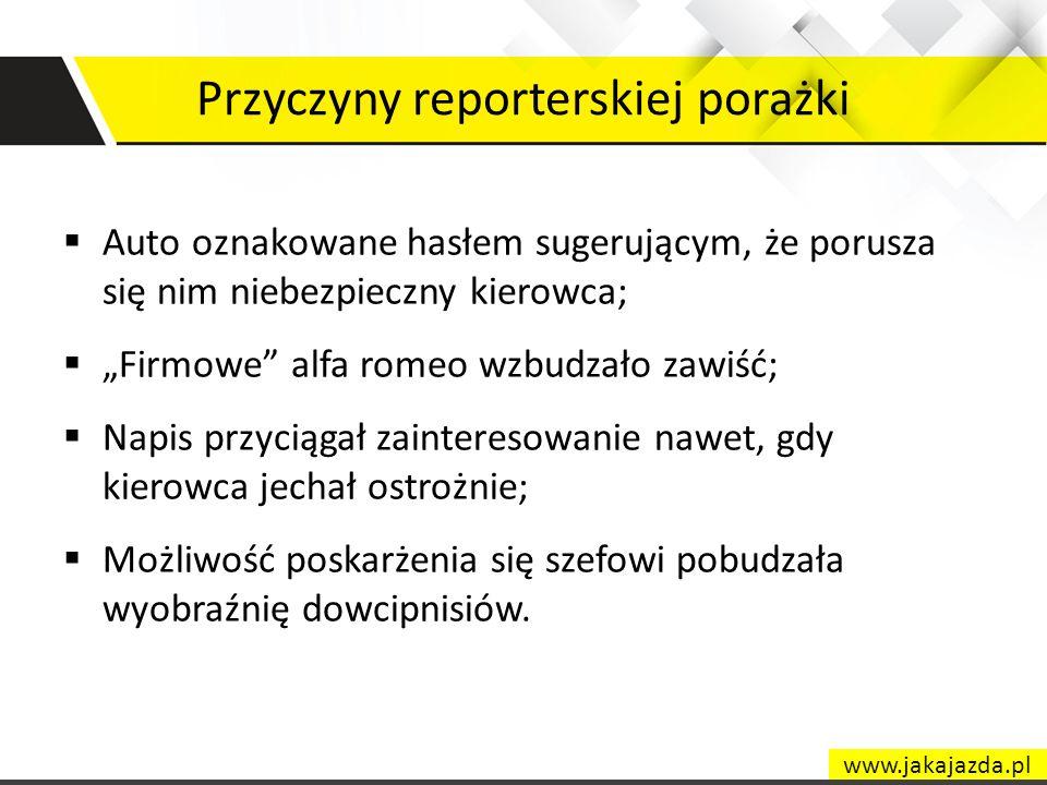 Dziękujemy za uwagę Nasi partnerzy w biznesie: www.jakajazda.pl